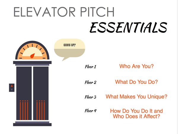 elevator-pitch-tips-for-raising-capital-and-attracting-customers_thumbnail.png